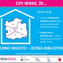 Jedno miasto - jedna biblioteka. Sukces projektu Biblioskan
