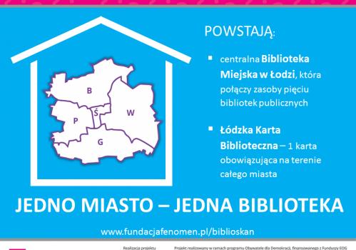 Scentralizowana Biblioteka Miejska w Łodzi powstanie w 2018 r.
